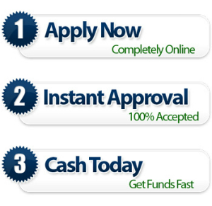 Assured On the internet Unsecured loans with regard to Poor Credit score Created Simple