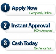 Pay day loans Absolutely no Credit score Check-stop Stressing Regarding Financial Restrictions